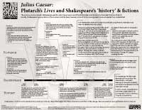 "Julius Caesar: Plutarch's Lives and Shakespeare's ""history"" and fictions (available for purchase at Teachers Pay Teachers; click for watermarked jpg)"