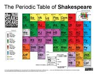 The Periodic Table of Shakespeare (click for watermarked view; available for purchase at Teachers Pay Teachers)