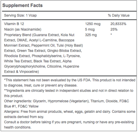 Excelerol Supplement Facts