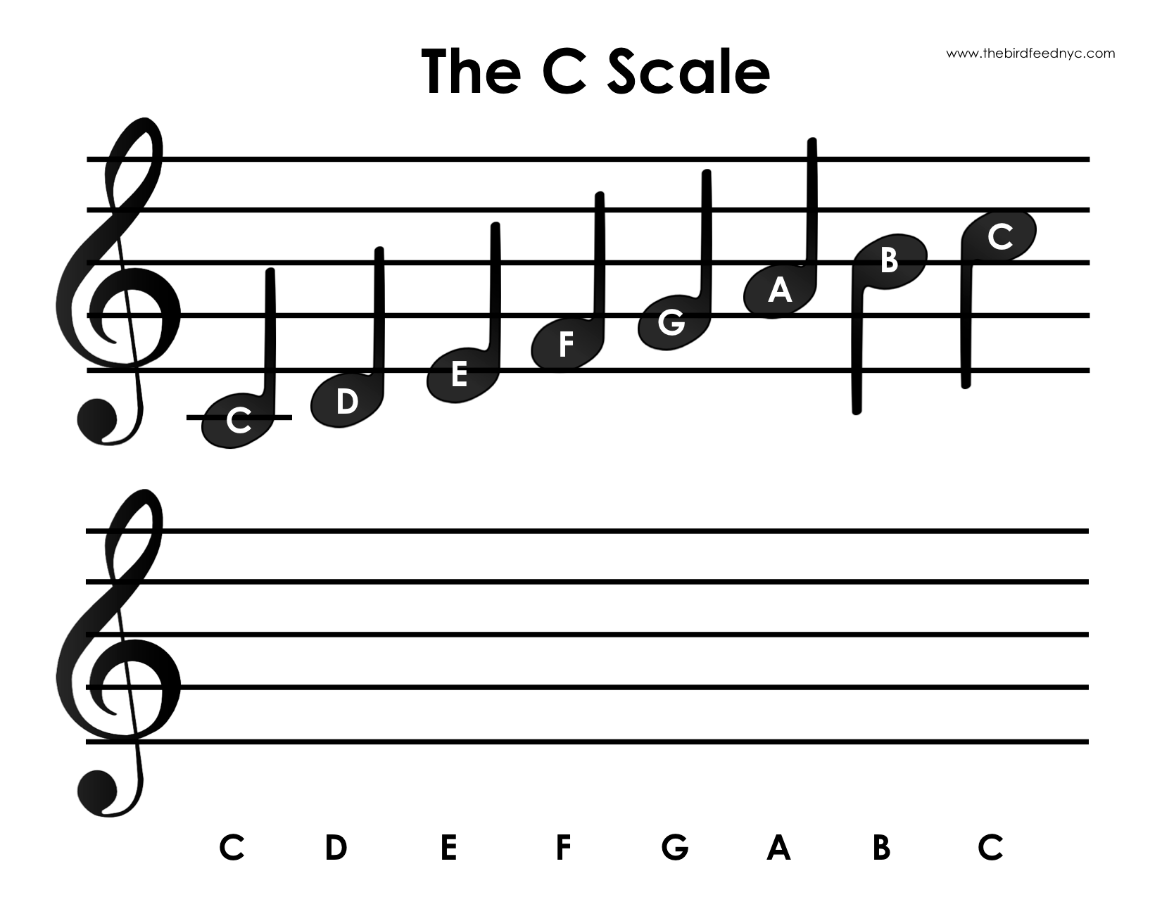 C Major Scale Activity For Kids