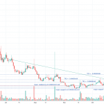 0n1MuI 150x150 - SNT: waiting for breakout