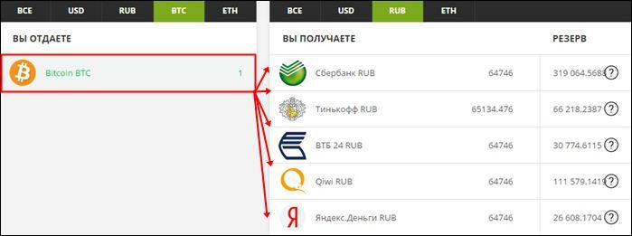 sąrašas kriptocurrogramavimo mainų)