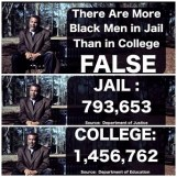 jailcollege