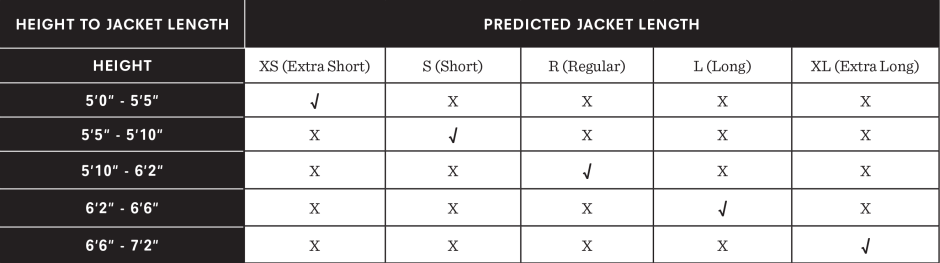 Jacket size chart for jacket lengths, by height.