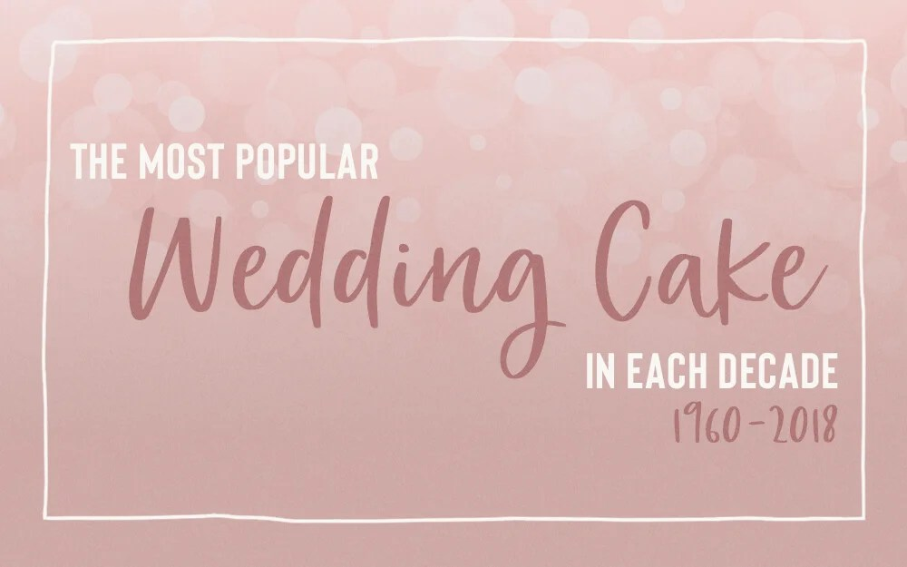 The Most Popular Wedding Cake Flavors Survey The Black Tux Blog