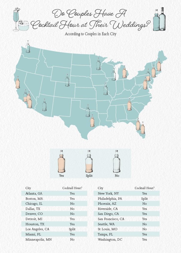 Map showing where couples have a cocktail hour at their wedding