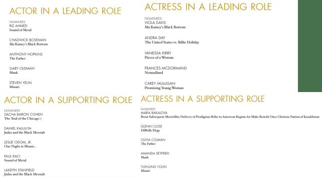 Best Actors & Actresses
