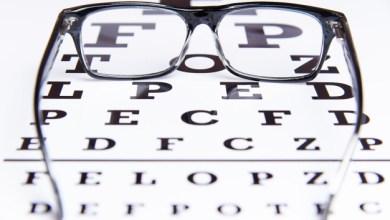 Photo of Ophthalmology Treatment Finance