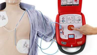 Photo of Defibrillator Market: Current Analysis and Forecast (2020-2027)