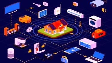 Photo of Smart Home Basics for Beginners