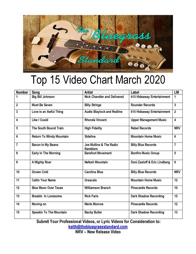 video chart bluegrass standard