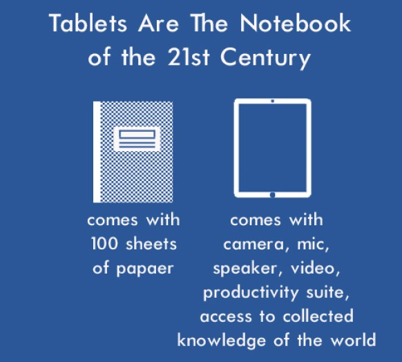 21st Century Notebook