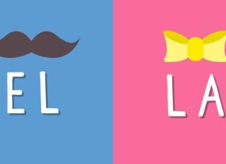 Gender in Spanish, Spanish gender, Spanish gramar,
