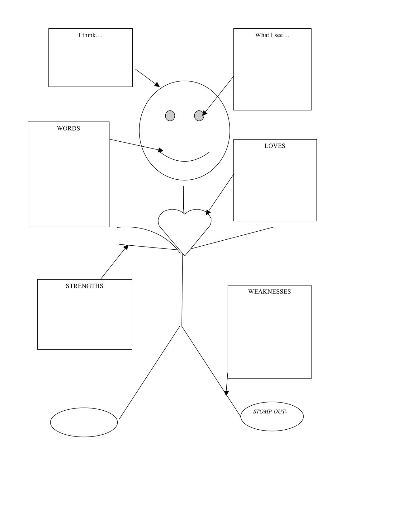 Stick Figure Characterization