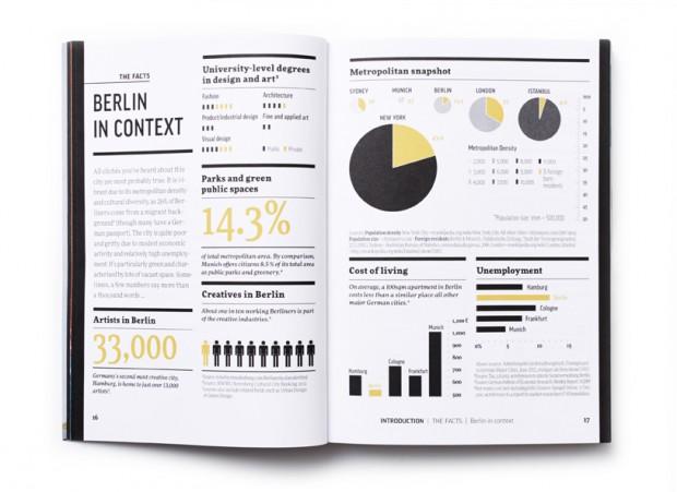 Berlin Design Guide interior spread infographic