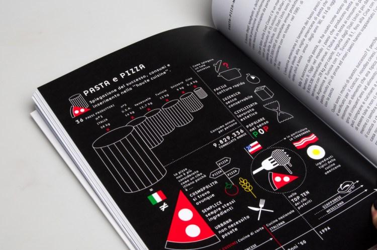 infographic book design inspiration