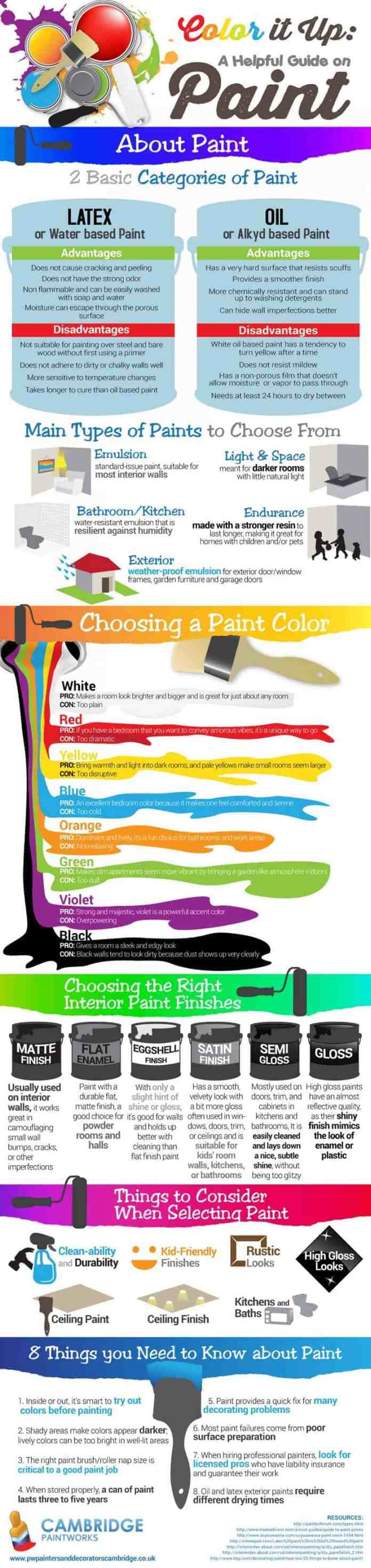 painting business guideline