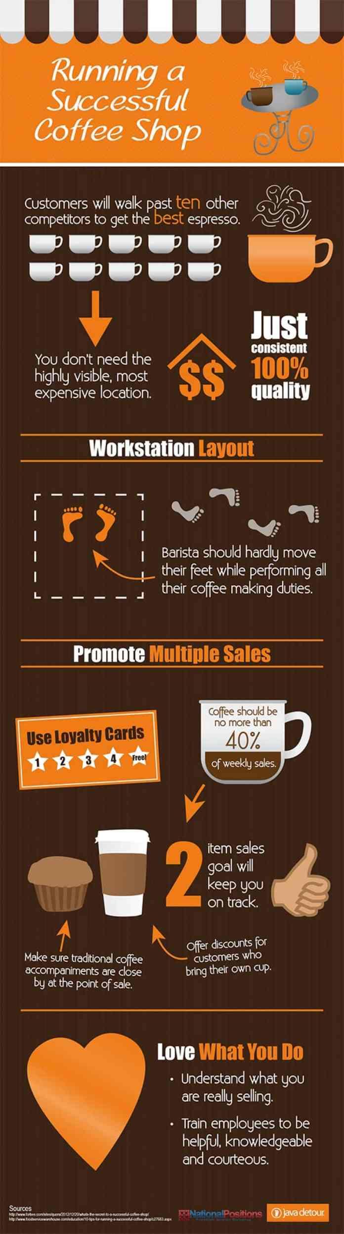 coffee shop success tips