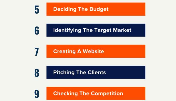 start graphic design business online