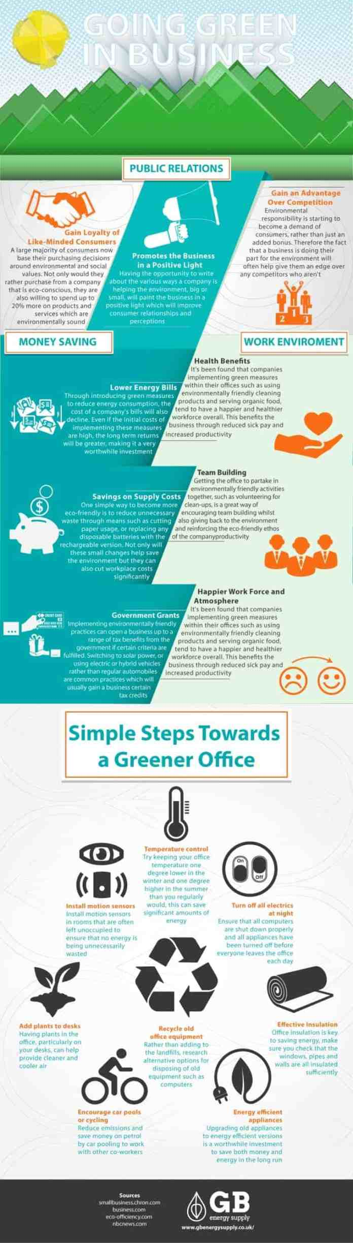 going green business infographic