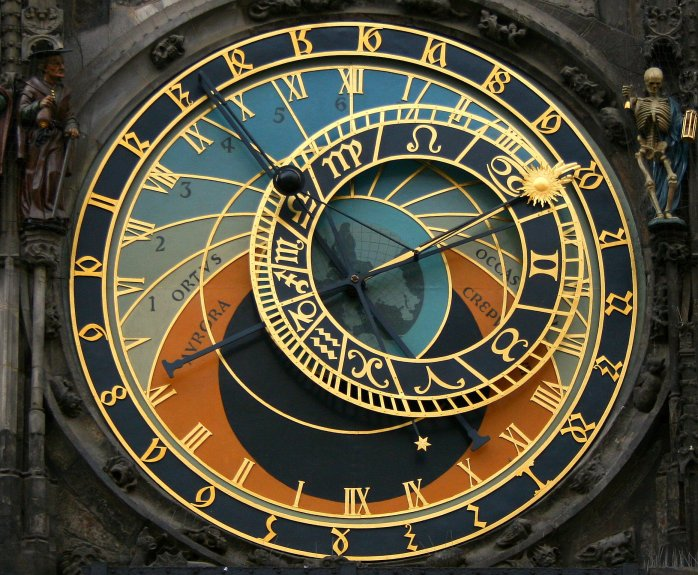 The clock on Staromeska in Prague!
