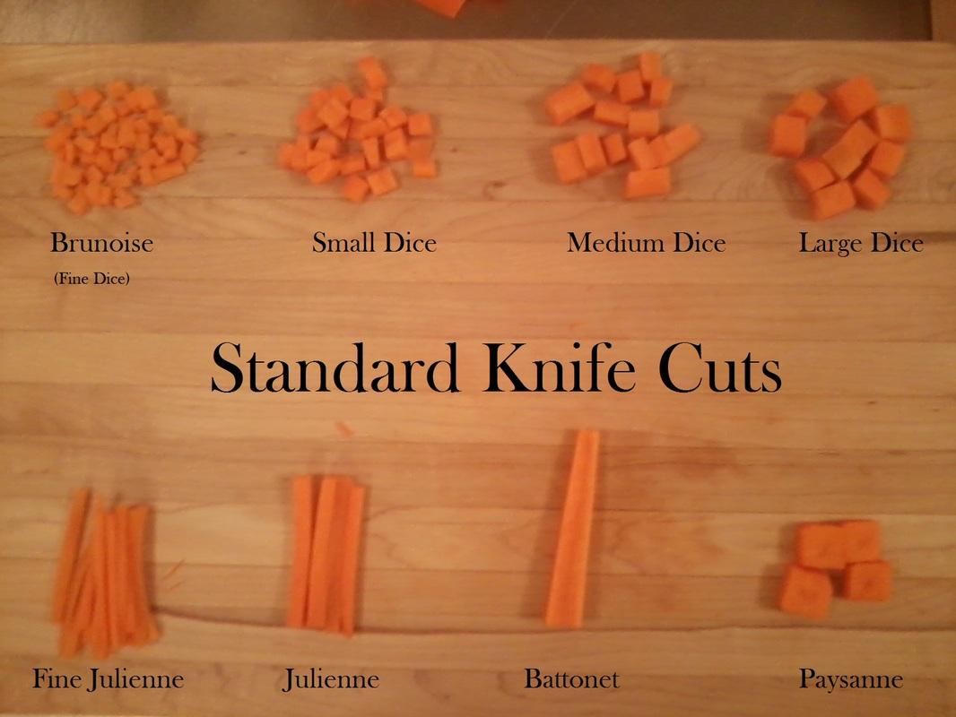 Knife Cuts Gallery