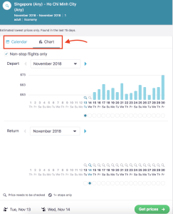 Skyscanner's chart for The Broad Life travel tips on finding cheap flights
