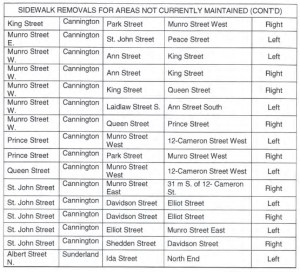 Sidewalks to be removed (continued)
