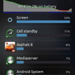 CM11 ROM For Xiaomi Redmi 1S (12)