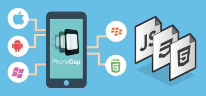 PhoneGap Features
