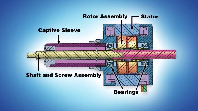 Stepper Motor Linear Actuator