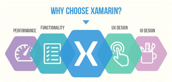 Xamarin Features