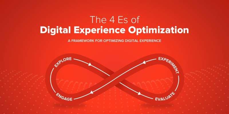4 E's of digital experience optimization