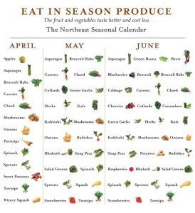 Produce_Hero03_EatInSeason_680x800(1)