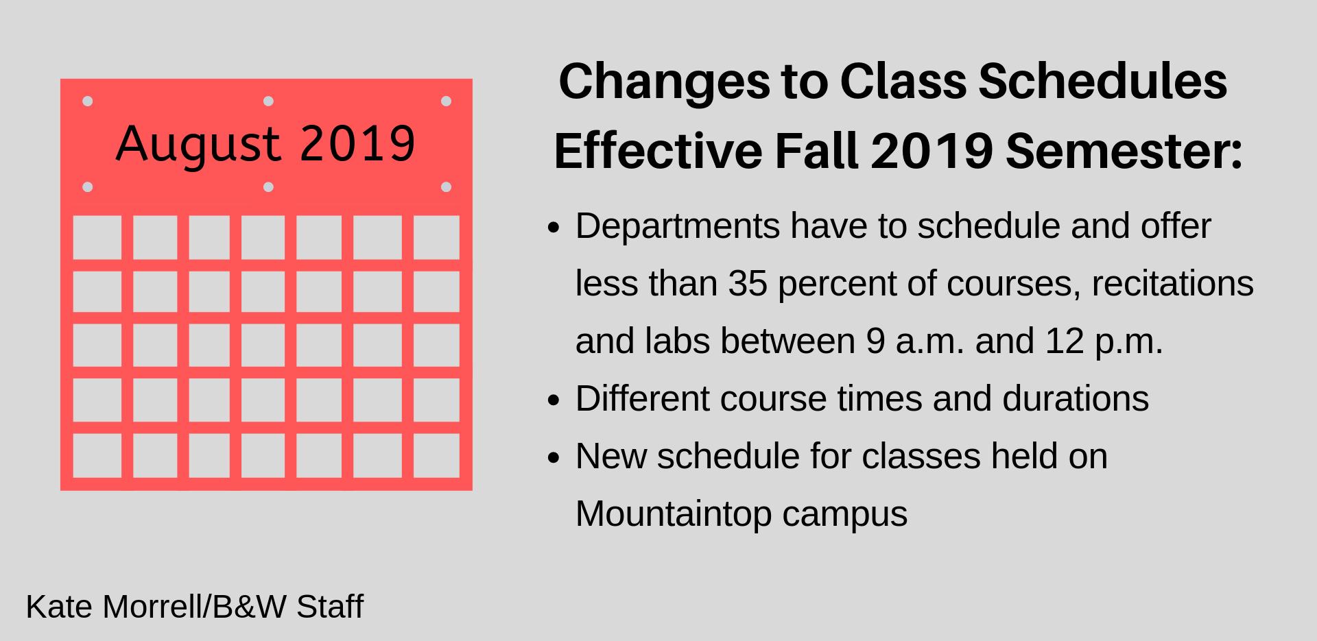 Lehigh Class Schedule To Change In Fall
