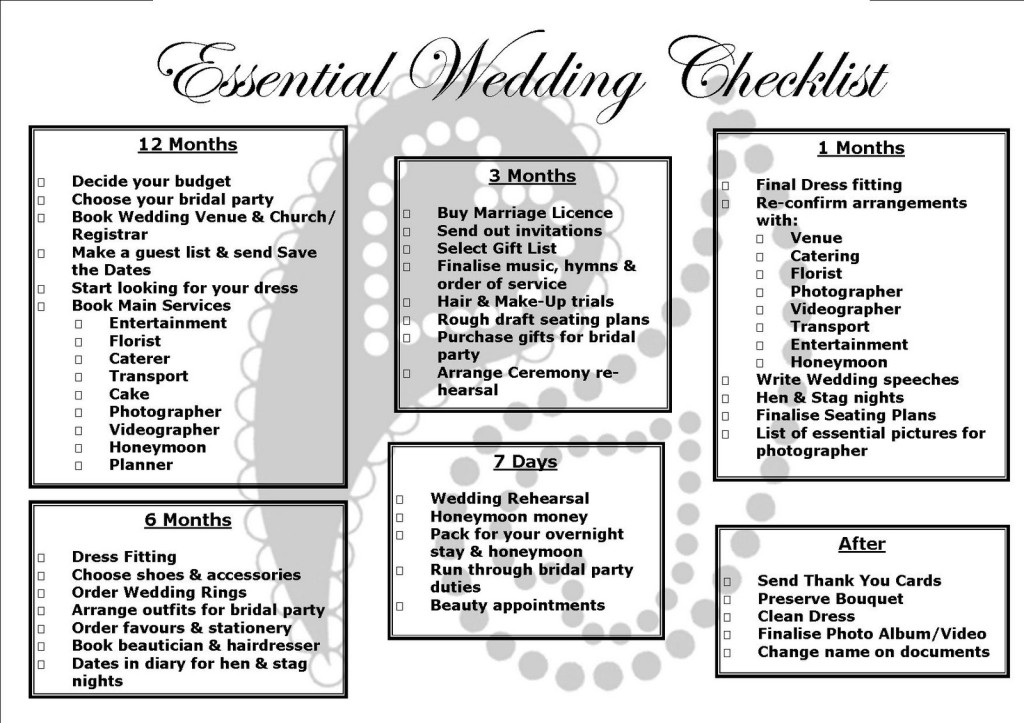free printable. your day make sure you ve referenced this. wedding ...