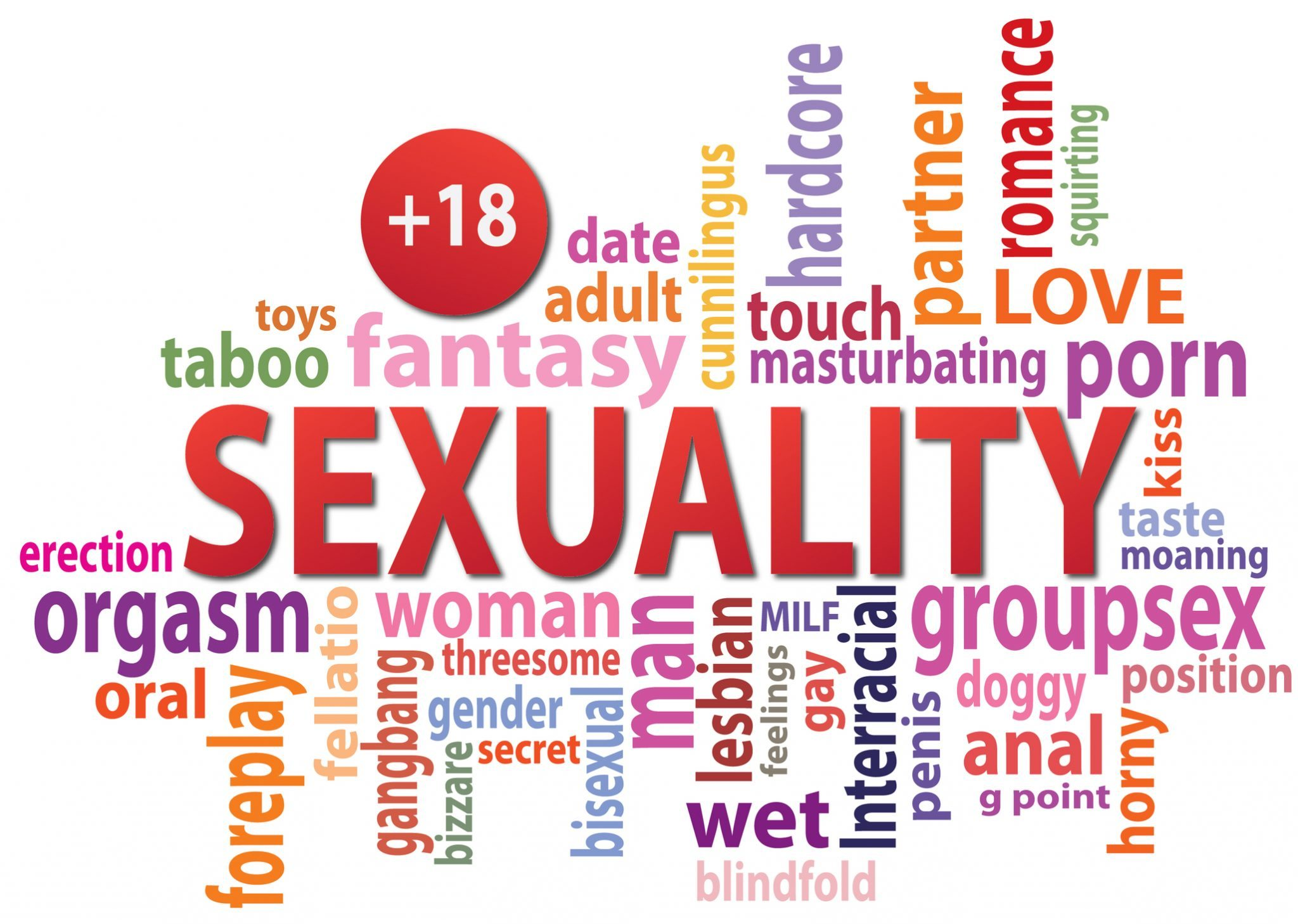 Image result for free images of the word sex