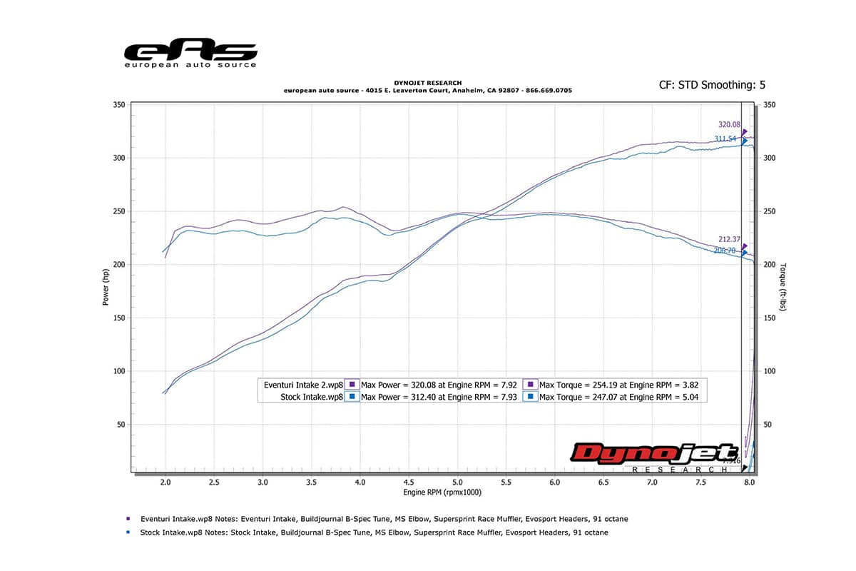 Eventuri Intake Vs Stock Intake Dyno With E46 M3 Review