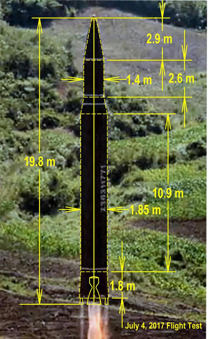 The dimensions of the Hwasong-14 rocket fired on July 4.
