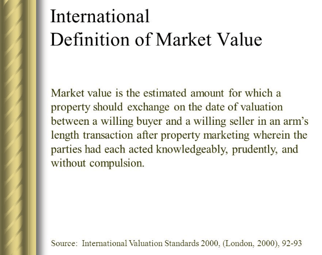 International Def of MArket