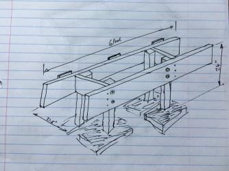 Design used