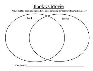 Book vs Movie {Printable}
