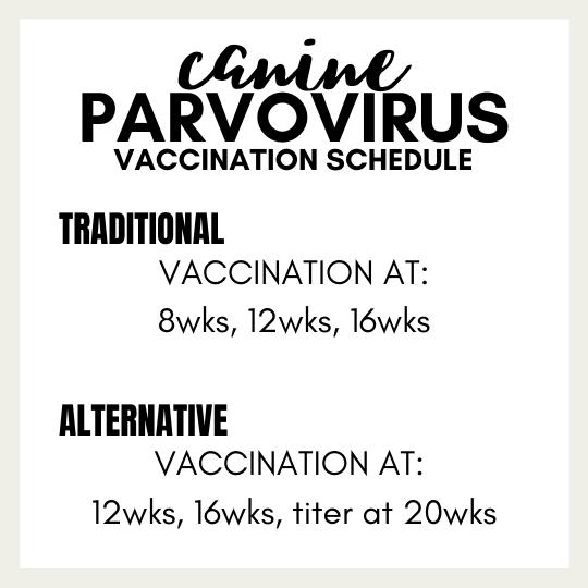 Vaccination Schedule - traditional vs. alternative