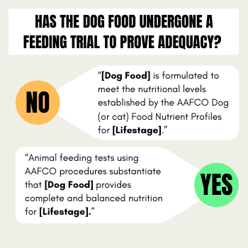 Has the Dog Food undergone feeding trials? An easy question to ask when comparing dog foods.