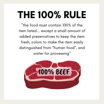 The 100% Rule