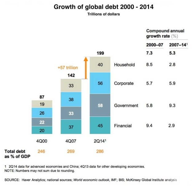 Low-interest-rates-3