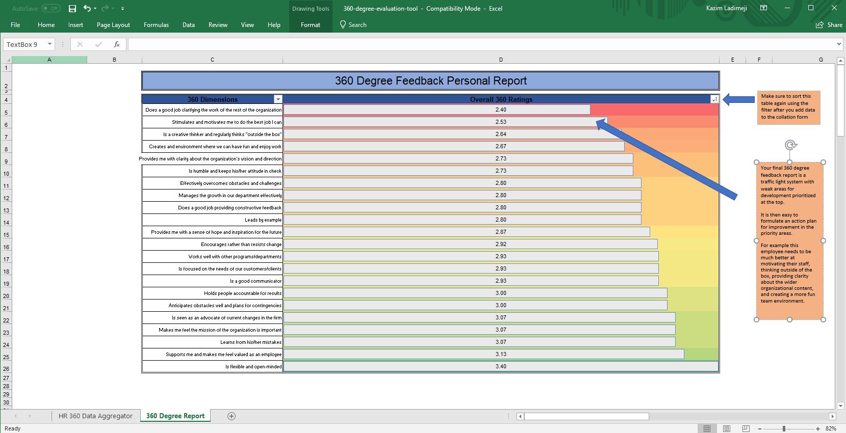 Stafftrak 360 Excel Based 360 Degree Feedback System