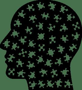 Convergent Thinking test aptitude