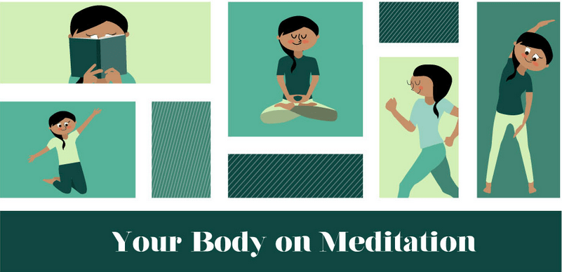 Your body on meditation