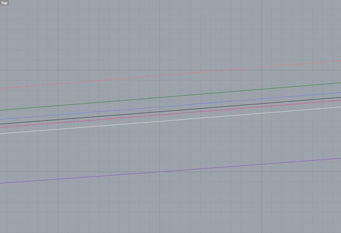 comparison of lines close up